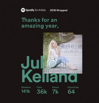 Spotify 2018 Year End Wrap Up